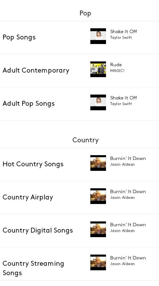 хит парад америки поп песни